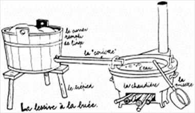 La Lessive Les Jours De Lessive Fontaine Fourches
